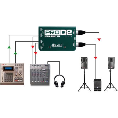 RADIAL PROD2 4